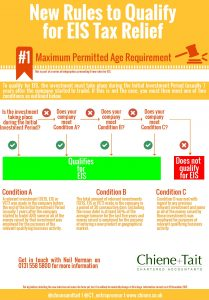 maximum-permitted-age-requirement-rule-no-1